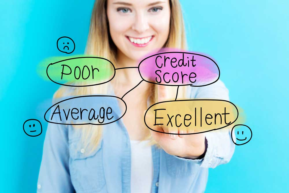 Woman looking at three different credit scores; excellent, average, and poor